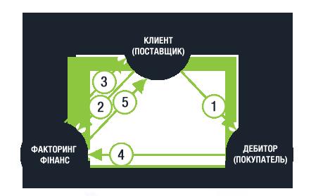 scheme-ru