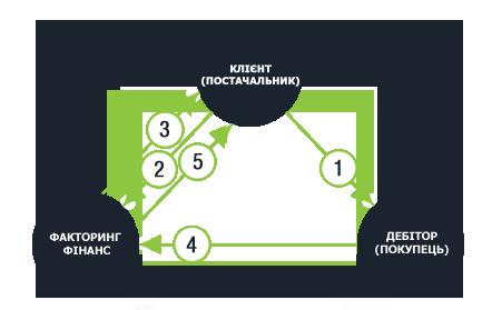 scheme-ua